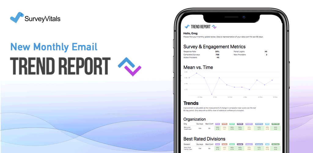 Monthly Email Trend Report